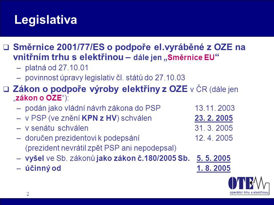 """2 Legislativa  Směrnice 2001/77/ES o podpoře el.vyráběné z OZE na vnitřním trhu s elektřinou – dále jen """"Směrnice EU """" –platná od 27.10.01 –povinnost"""