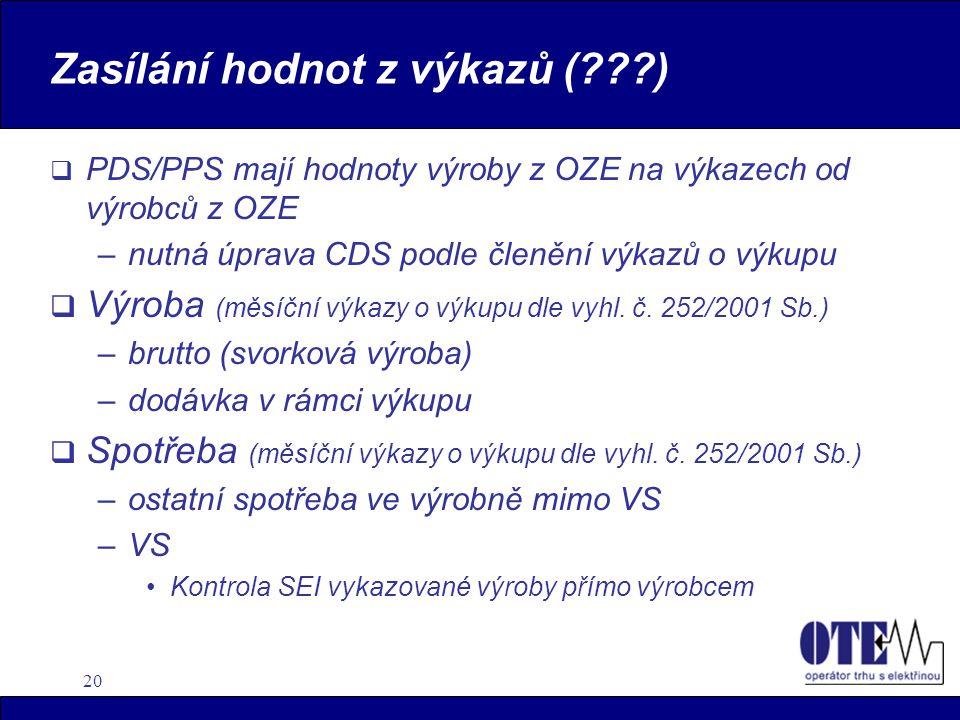 20 Zasílání hodnot z výkazů (???)  PDS/PPS mají hodnoty výroby z OZE na výkazech od výrobců z OZE –nutná úprava CDS podle členění výkazů o výkupu  Výroba (měsíční výkazy o výkupu dle vyhl.