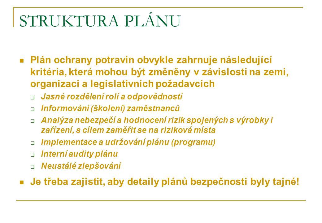 STRUKTURA PLÁNU Plán ochrany potravin obvykle zahrnuje následující kritéria, která mohou být změněny v závislosti na zemi, organizaci a legislativních
