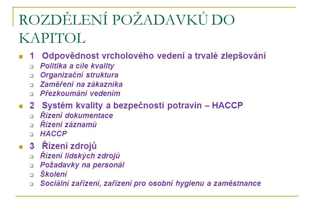 ROZDĚLENÍ POŽADAVKŮ DO KAPITOL 1 Odpovědnost vrcholového vedení a trvalé zlepšování  Politika a cíle kvality  Organizační struktura  Zaměření na zá
