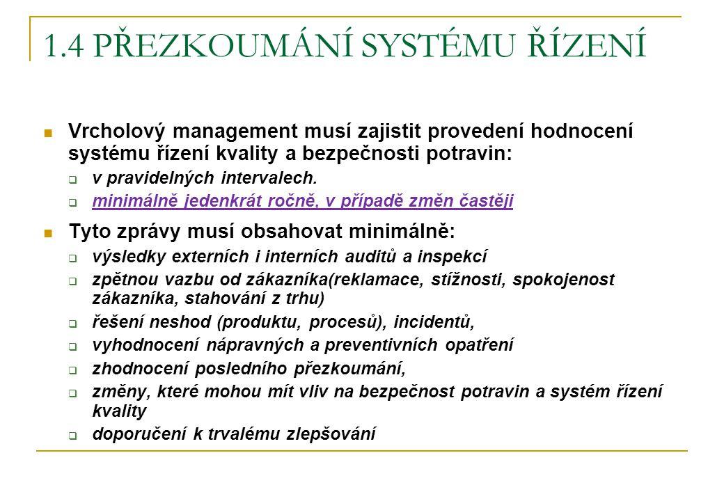 1.4 PŘEZKOUMÁNÍ SYSTÉMU ŘÍZENÍ Vrcholový management musí zajistit provedení hodnocení systému řízení kvality a bezpečnosti potravin:  v pravidelných
