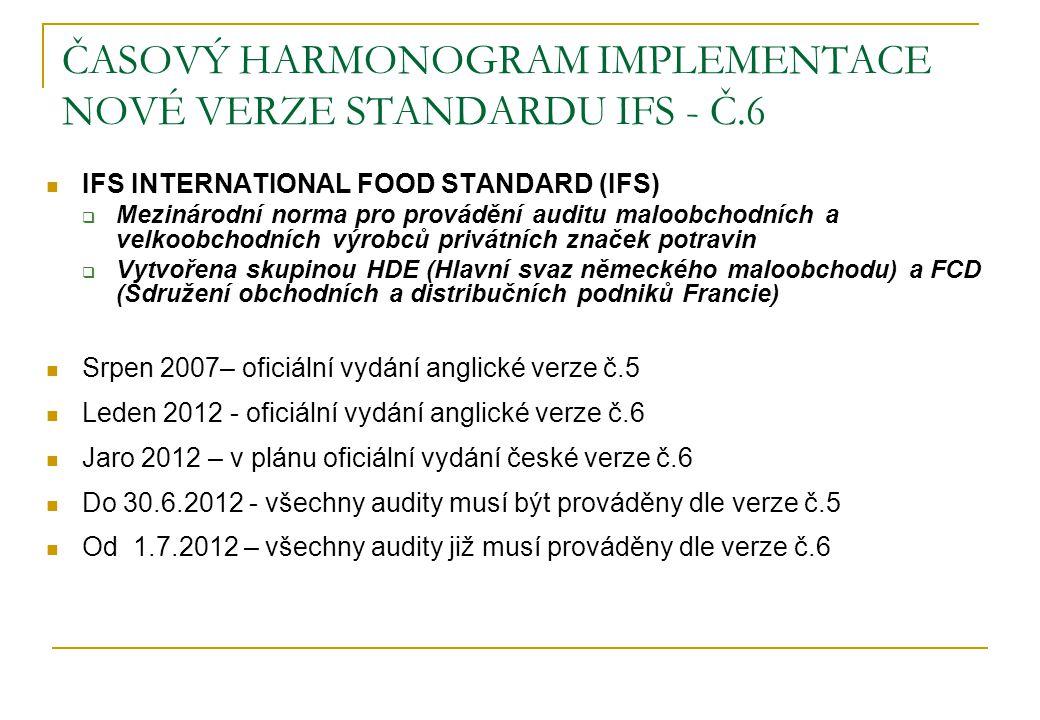ČASOVÝ HARMONOGRAM IMPLEMENTACE NOVÉ VERZE STANDARDU IFS - Č.6 IFS INTERNATIONAL FOOD STANDARD (IFS)  Mezinárodní norma pro provádění auditu maloobch