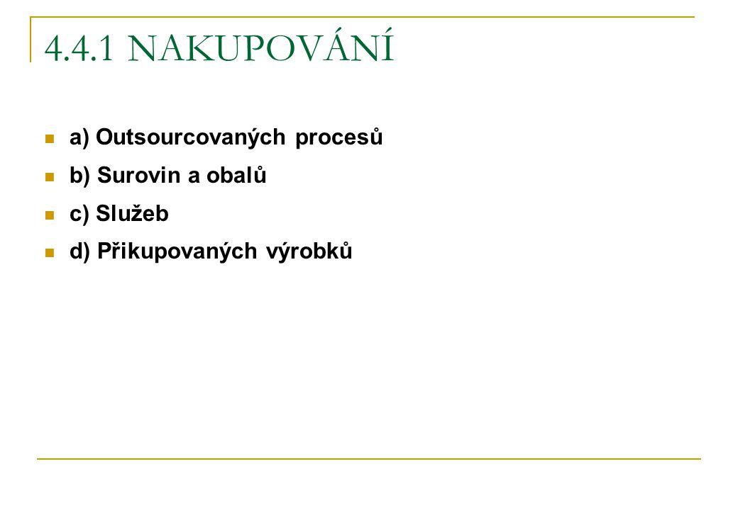4.4.1 NAKUPOVÁNÍ a) Outsourcovaných procesů b) Surovin a obalů c) Služeb d) Přikupovaných výrobků