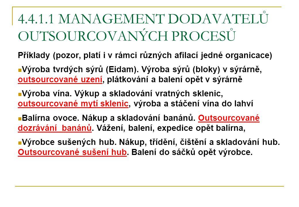 4.4.1.1 MANAGEMENT DODAVATELŮ OUTSOURCOVANÝCH PROCESŮ Příklady (pozor, platí i v rámci různých afilací jedné organicace) Výroba tvrdých sýrů (Eidam).