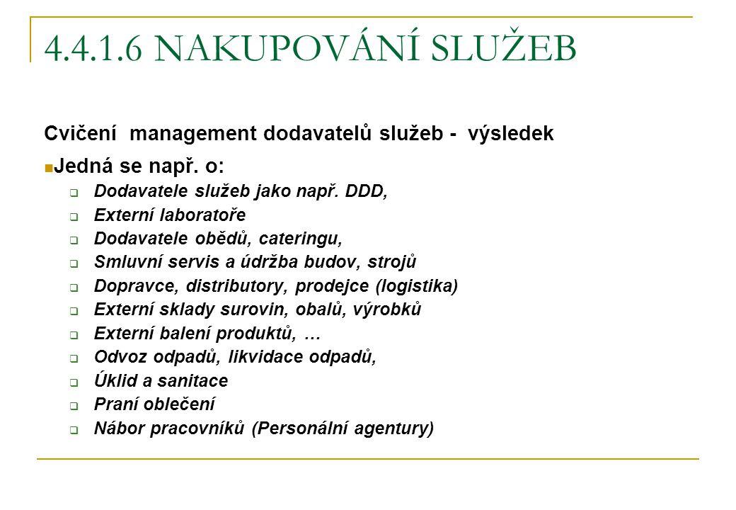 4.4.1.6 NAKUPOVÁNÍ SLUŽEB Cvičení management dodavatelů služeb - výsledek Jedná se např. o:  Dodavatele služeb jako např. DDD,  Externí laboratoře 