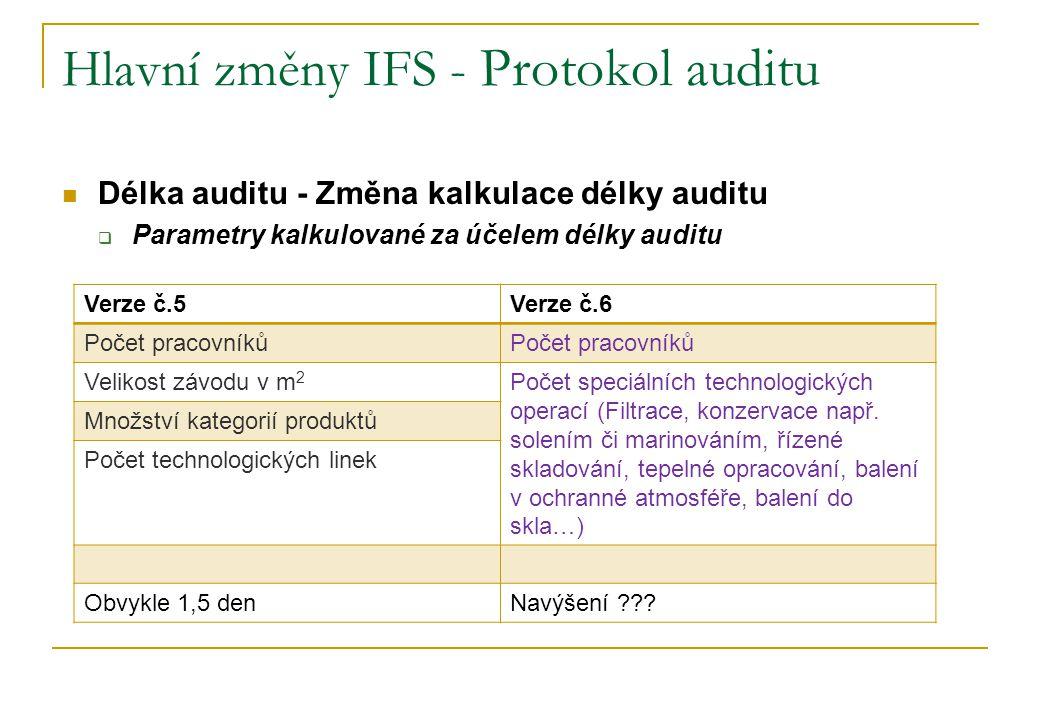 Hlavní změny IFS - Protokol auditu Délka auditu - Změna kalkulace délky auditu  Parametry kalkulované za účelem délky auditu Verze č.5Verze č.6 Počet