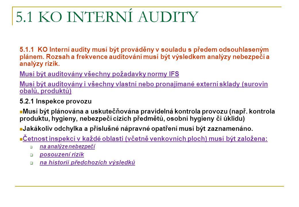 5.1 KO INTERNÍ AUDITY 5.1.1 KO Interní audity musí být prováděny v souladu s předem odsouhlaseným plánem. Rozsah a frekvence auditování musí být výsle