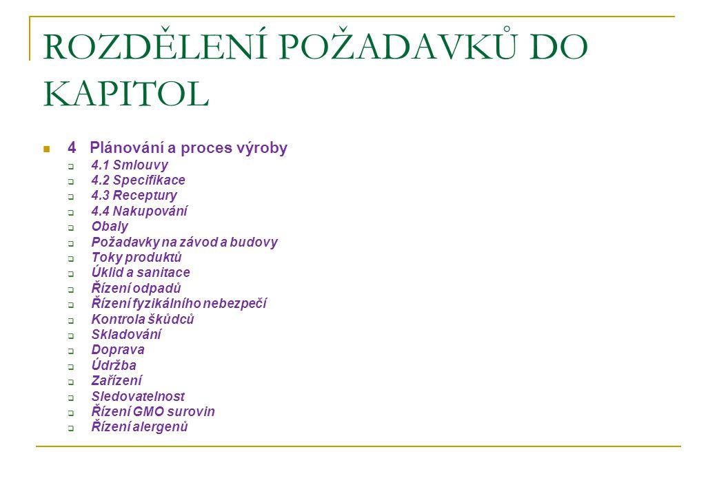 ROZDĚLENÍ POŽADAVKŮ DO KAPITOL 4 Plánování a proces výroby  4.1 Smlouvy  4.2 Specifikace  4.3 Receptury  4.4 Nakupování  Obaly  Požadavky na záv