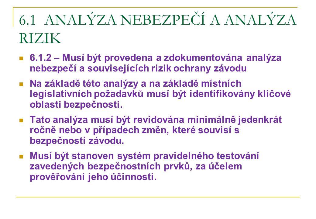 6.1 ANALÝZA NEBEZPEČÍ A ANALÝZA RIZIK 6.1.2 – Musí být provedena a zdokumentována analýza nebezpečí a souvisejících rizik ochrany závodu Na základě té