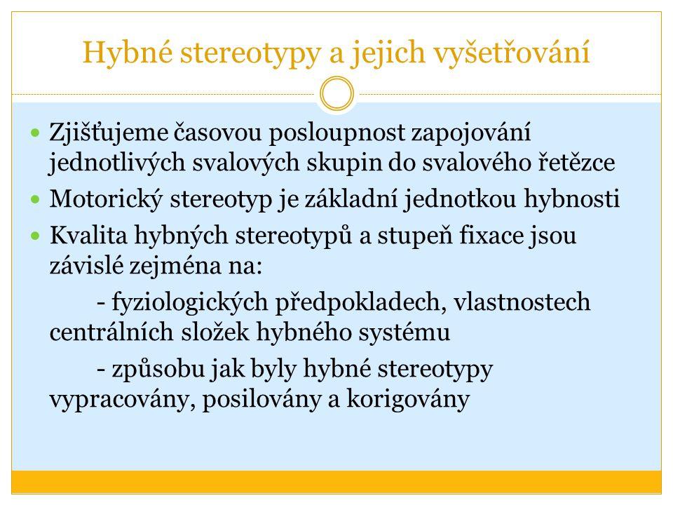 Hybné stereotypy a jejich vyšetřování Zjišťujeme časovou posloupnost zapojování jednotlivých svalových skupin do svalového řetězce Motorický stereotyp je základní jednotkou hybnosti Kvalita hybných stereotypů a stupeň fixace jsou závislé zejména na: - fyziologických předpokladech, vlastnostech centrálních složek hybného systému - způsobu jak byly hybné stereotypy vypracovány, posilovány a korigovány
