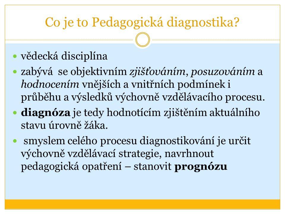 Co je to Pedagogická diagnostika? vědecká disciplína zabývá se objektivním zjišťováním, posuzováním a hodnocením vnějších a vnitřních podmínek i průbě