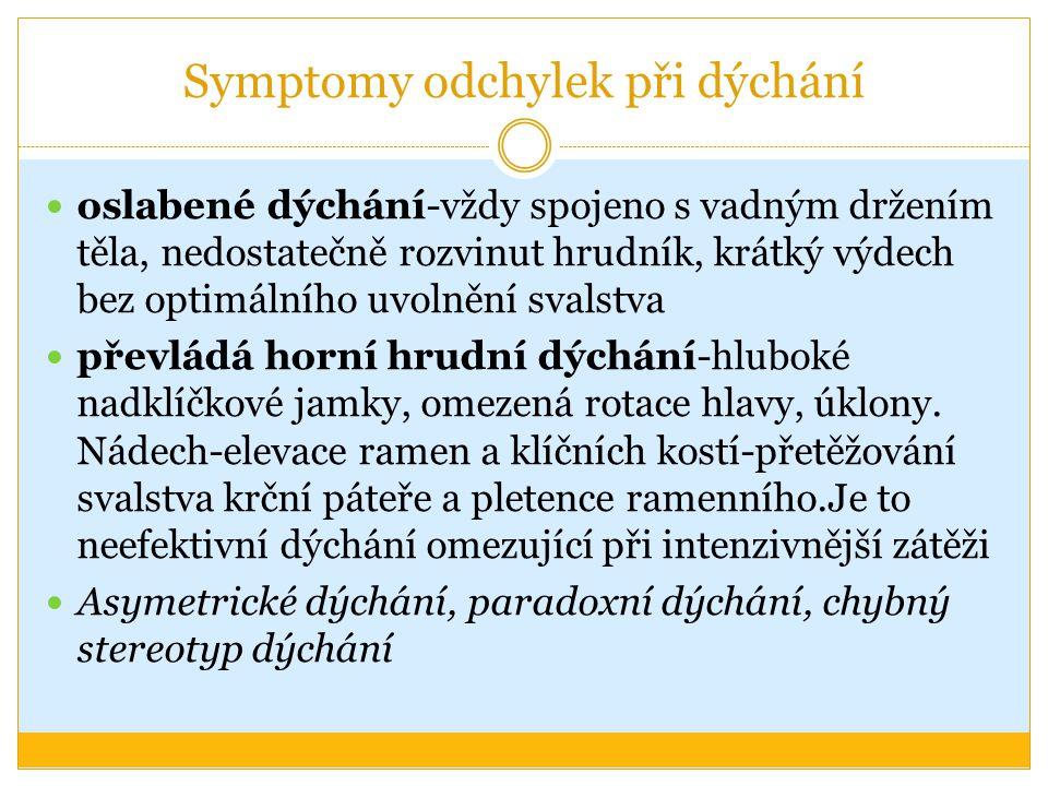 Symptomy odchylek při dýchání oslabené dýchání-vždy spojeno s vadným držením těla, nedostatečně rozvinut hrudník, krátký výdech bez optimálního uvolně
