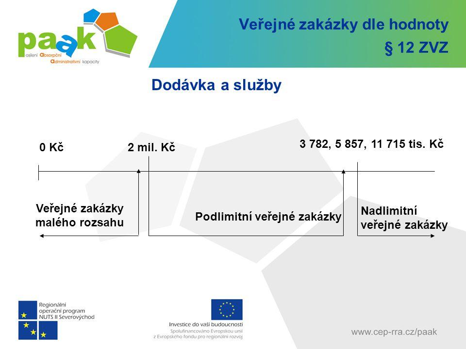 Veřejné zakázky dle hodnoty § 12 ZVZ Dodávka a služby Veřejné zakázky malého rozsahu Podlimitní veřejné zakázky 0 Kč2 mil. Kč 3 782, 5 857, 11 715 tis