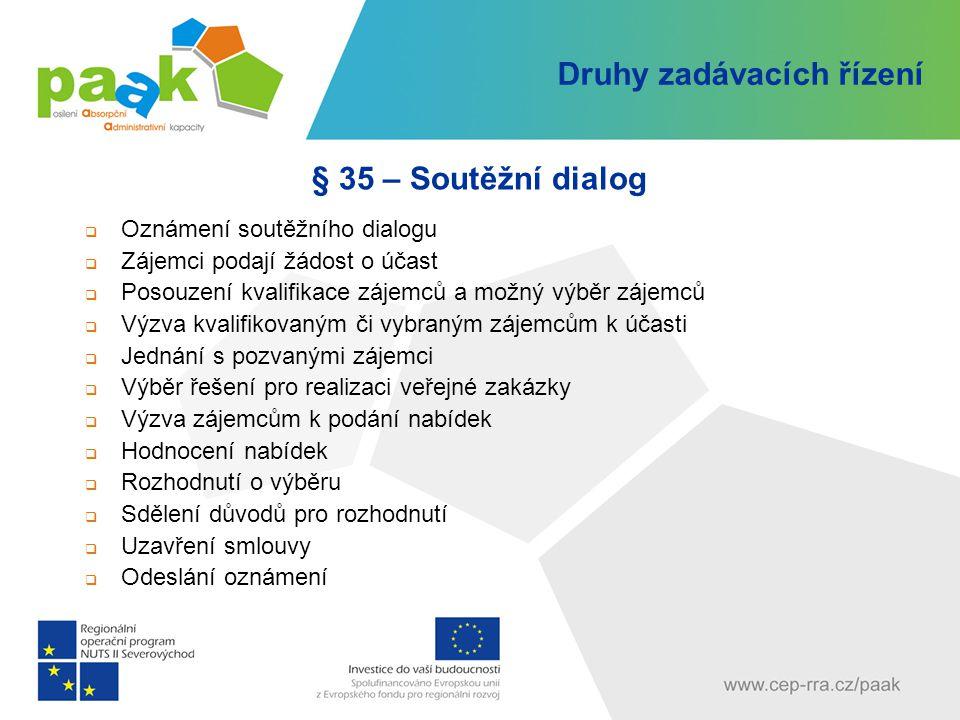 Druhy zadávacích řízení § 35 – Soutěžní dialog  Oznámení soutěžního dialogu  Zájemci podají žádost o účast  Posouzení kvalifikace zájemců a možný v
