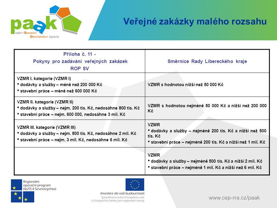 Veřejné zakázky malého rozsahu Příloha č. 11 - Pokyny pro zadávání veřejných zakázek ROP SV Směrnice Rady Libereckého kraje VZMR I. kategorie (VZMR I)