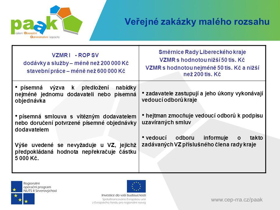 Veřejné zakázky malého rozsahu VZMR I - ROP SV dodávky a služby – méně než 200 000 Kč stavební práce – méně než 600 000 Kč Směrnice Rady Libereckého kraje VZMR s hodnotou nižší 50 tis.