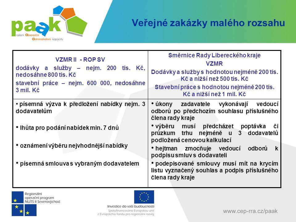 Veřejné zakázky malého rozsahu VZMR II - ROP SV dodávky a služby – nejm.