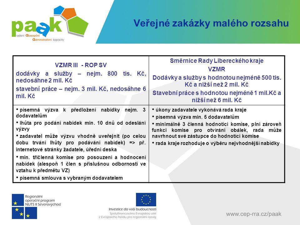 Veřejné zakázky malého rozsahu VZMR III - ROP SV dodávky a služby – nejm.