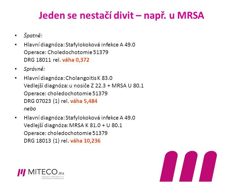 Jeden se nestačí divit – např. u MRSA Špatně: Hlavní diagnóza: Stafylokoková infekce A 49.0 Operace: Choledochotomie 51379 DRG 18011 rel. váha 0,372 S