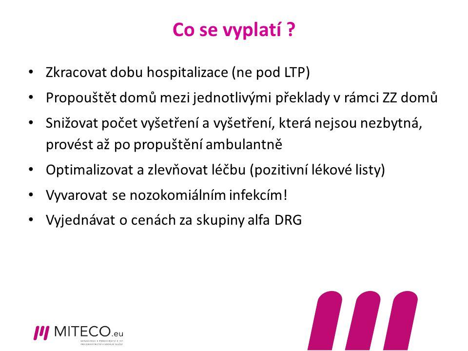 Co se vyplatí ? Zkracovat dobu hospitalizace (ne pod LTP) Propouštět domů mezi jednotlivými překlady v rámci ZZ domů Snižovat počet vyšetření a vyšetř