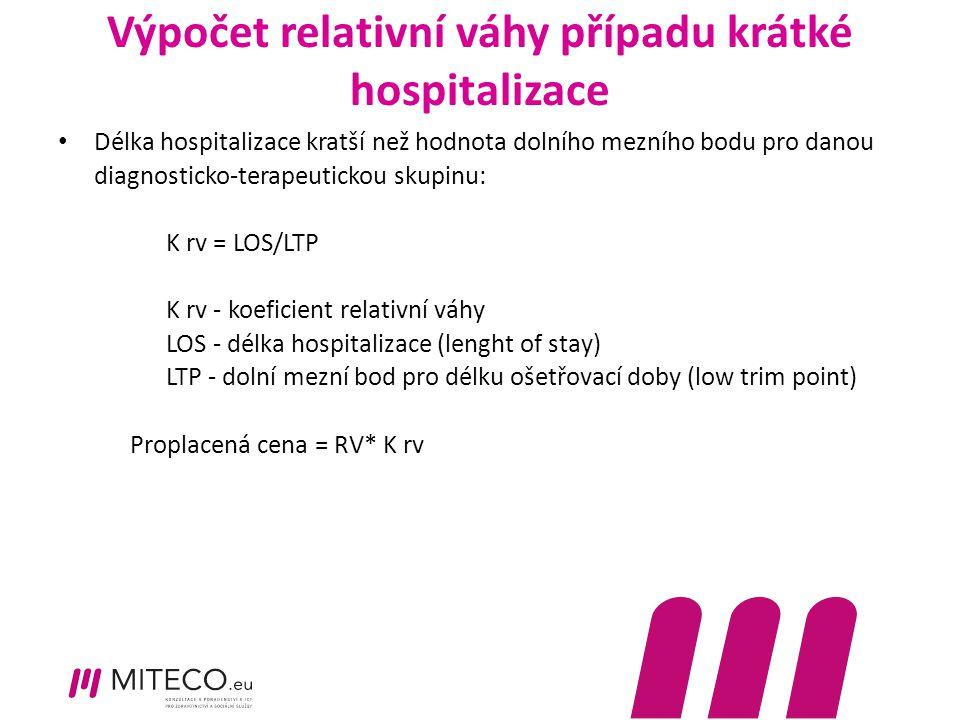 Výpočet relativní váhy případu krátké hospitalizace Délka hospitalizace kratší než hodnota dolního mezního bodu pro danou diagnosticko-terapeutickou s