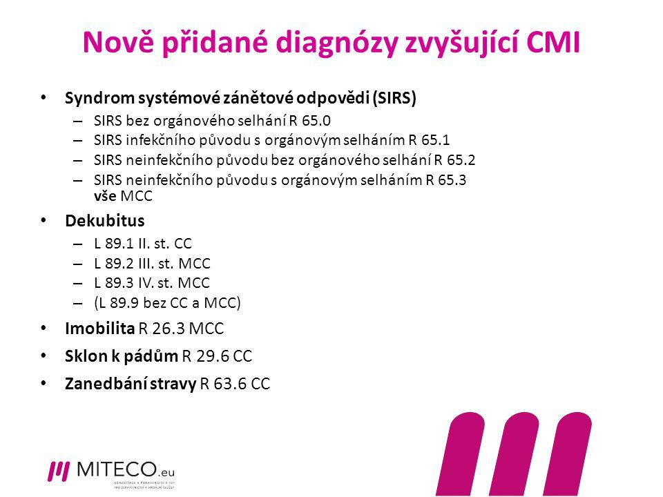 Nově přidané diagnózy zvyšující CMI Syndrom systémové zánětové odpovědi (SIRS) – SIRS bez orgánového selhání R 65.0 – SIRS infekčního původu s orgánov