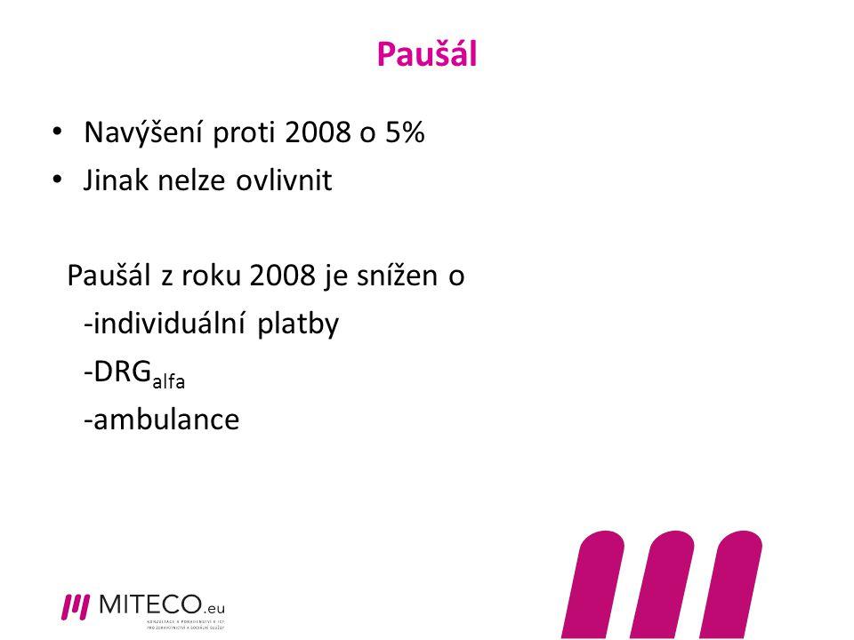 Paušál Navýšení proti 2008 o 5% Jinak nelze ovlivnit Paušál z roku 2008 je snížen o -individuální platby -DRG alfa -ambulance