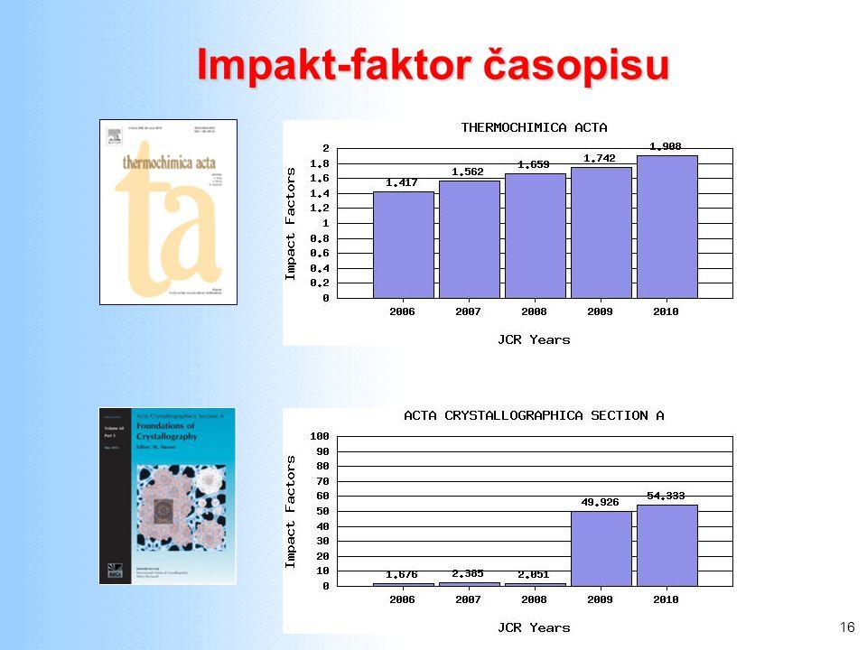 16 Impakt-faktor časopisu