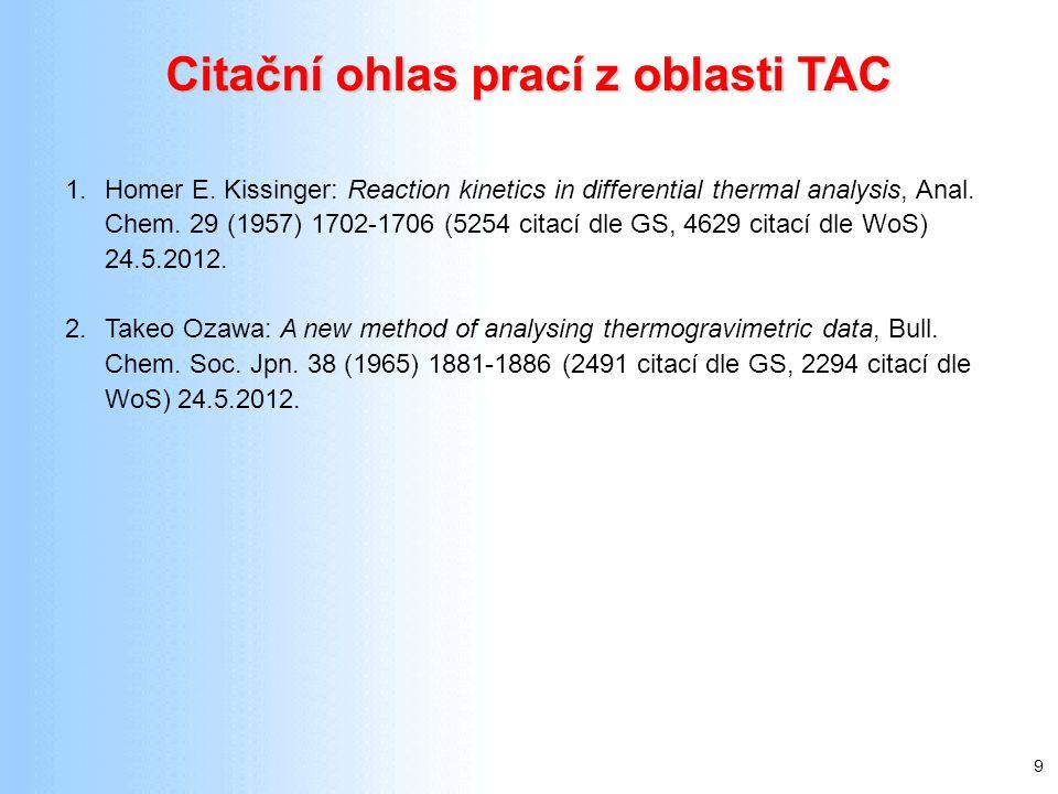 9 Citační ohlas prací z oblasti TAC 1.Homer E. Kissinger: Reaction kinetics in differential thermal analysis, Anal. Chem. 29 (1957) 1702-1706 (5254 ci