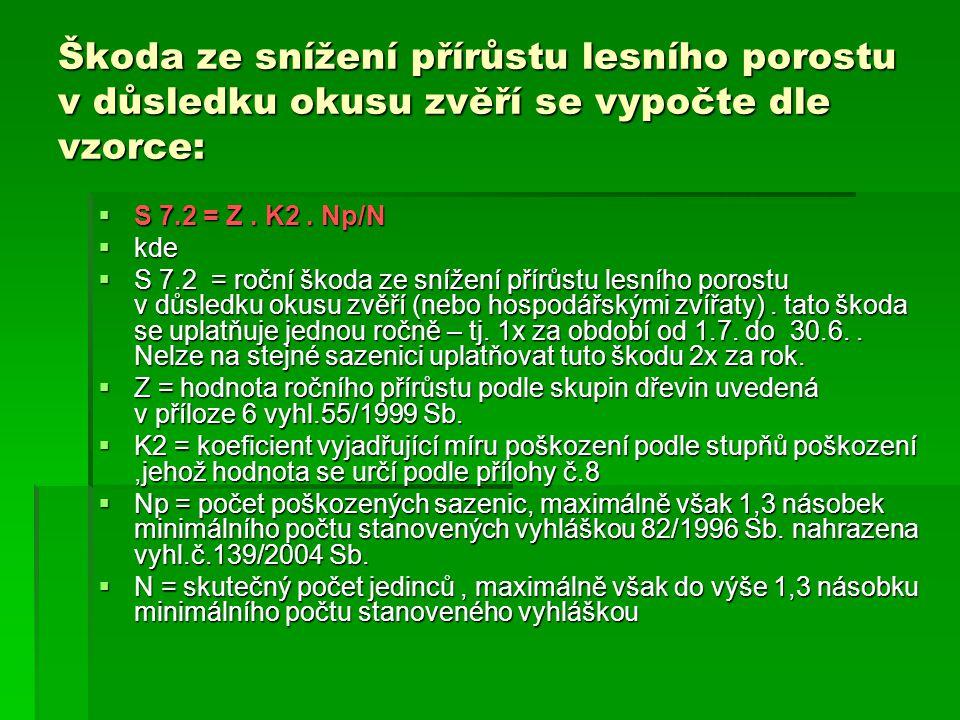 Škoda ze snížení přírůstu lesního porostu v důsledku okusu zvěří se vypočte dle vzorce:  S 7.2 = Z.