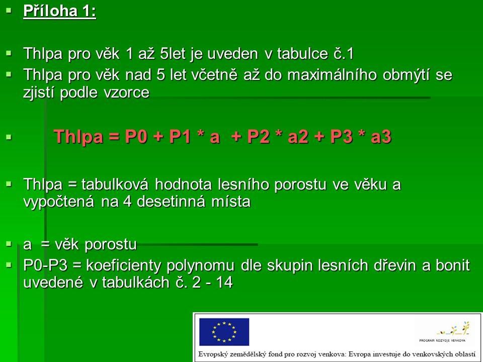  Příloha 1:  Thlpa pro věk 1 až 5let je uveden v tabulce č.1  Thlpa pro věk nad 5 let včetně až do maximálního obmýtí se zjistí podle vzorce  Thlpa = P0 + P1 * a + P2 * a2 + P3 * a3  Thlpa = tabulková hodnota lesního porostu ve věku a vypočtená na 4 desetinná místa  a = věk porostu  P0-P3 = koeficienty polynomu dle skupin lesních dřevin a bonit uvedené v tabulkách č.