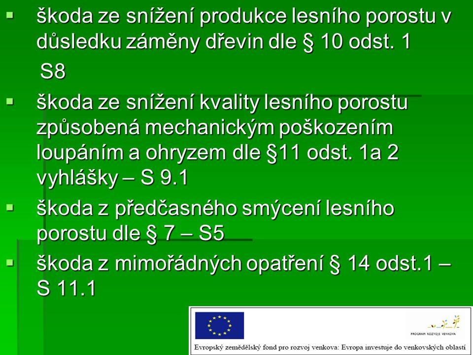 Příklady škod způsobených na lesních porostech zvěří dle vyhlášky č.55/1999 Sb.