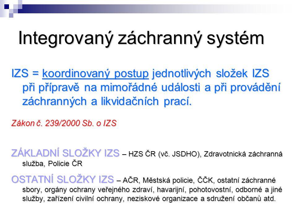 Integrovaný záchranný systém IZS = koordinovaný postup jednotlivých složek IZS při přípravě na mimořádné události a při provádění záchranných a likvid