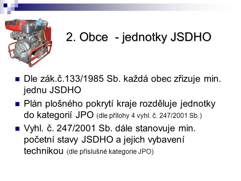 2. Obce - jednotky JSDHO Dle zák.č.133/1985 Sb. každá obec zřizuje min. jednu JSDHO Plán plošného pokrytí kraje rozděluje jednotky do kategorií JPO (d