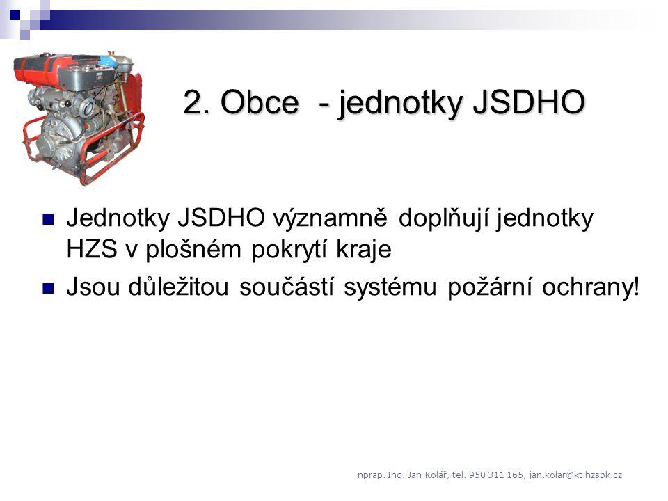 2. Obce - jednotky JSDHO Jednotky JSDHO významně doplňují jednotky HZS v plošném pokrytí kraje Jsou důležitou součástí systému požární ochrany! nprap.