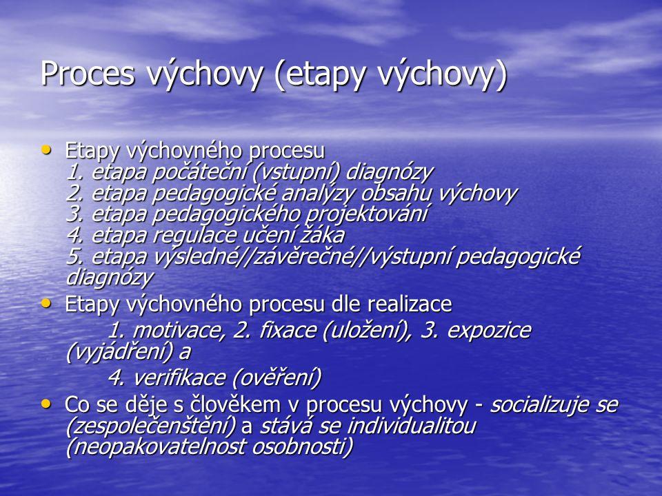 Proces výchovy (etapy výchovy) Etapy výchovného procesu 1. etapa počáteční (vstupní) diagnózy 2. etapa pedagogické analýzy obsahu výchovy 3. etapa ped