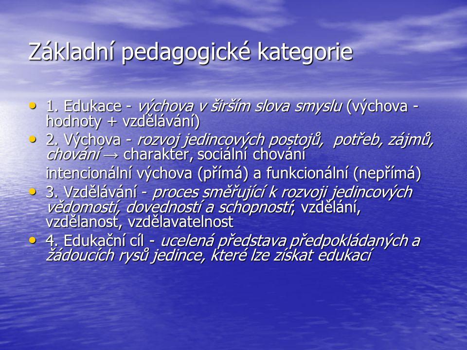 Základní pedagogické kategorie 1. Edukace - výchova v širším slova smyslu (výchova - hodnoty + vzdělávání) 1. Edukace - výchova v širším slova smyslu