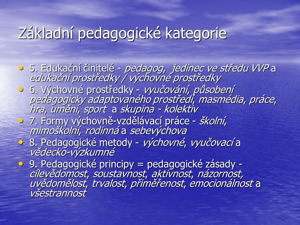 Základní pedagogické kategorie 5. Edukační činitelé - pedagog, jedinec ve středu VVP a edukační prostředky / výchovné prostředky 5. Edukační činitelé