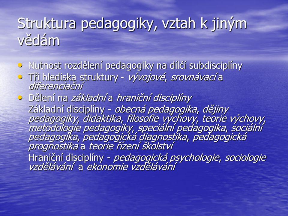 Struktura pedagogiky, vztah k jiným vědám Dělení dle konstituovanosti - konstituované a vyhovující Dělení dle konstituovanosti - konstituované a vyhovující Dělení podle dílčích disciplín - podle objektu (vertikální přístup) a podle účelu výchovného úsilí (horizontální přístup) Dělení podle dílčích disciplín - podle objektu (vertikální přístup) a podle účelu výchovného úsilí (horizontální přístup) Dělení dle integrujícího hlediska - základní, hraniční, aplikované školní a aplikované mimoškolní Dělení dle integrujícího hlediska - základní, hraniční, aplikované školní a aplikované mimoškolní Vztah k jiným vědám - filosofie, sociologie, psychologie, dějiny, vědy humanitní, vědy přírodní a lékařské a vědy technické, technologické, ekonomické, vědy o řízení Vztah k jiným vědám - filosofie, sociologie, psychologie, dějiny, vědy humanitní, vědy přírodní a lékařské a vědy technické, technologické, ekonomické, vědy o řízení