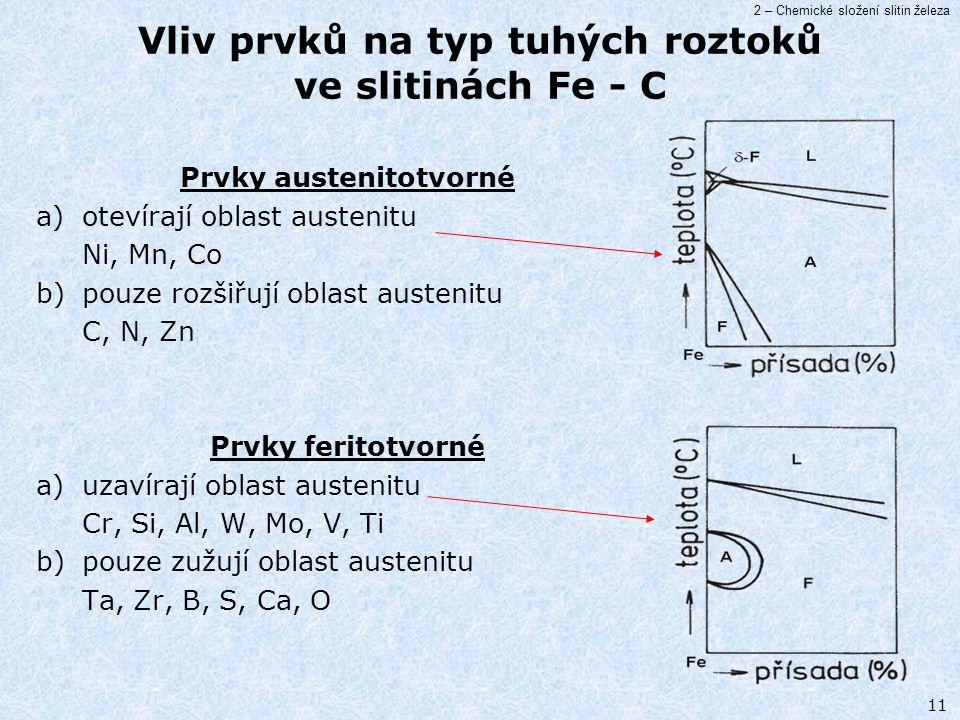 2 – Chemické složení slitin železa 11 Vliv prvků na typ tuhých roztoků ve slitinách Fe - C Prvky austenitotvorné a) otevírají oblast austenitu Ni, Mn,