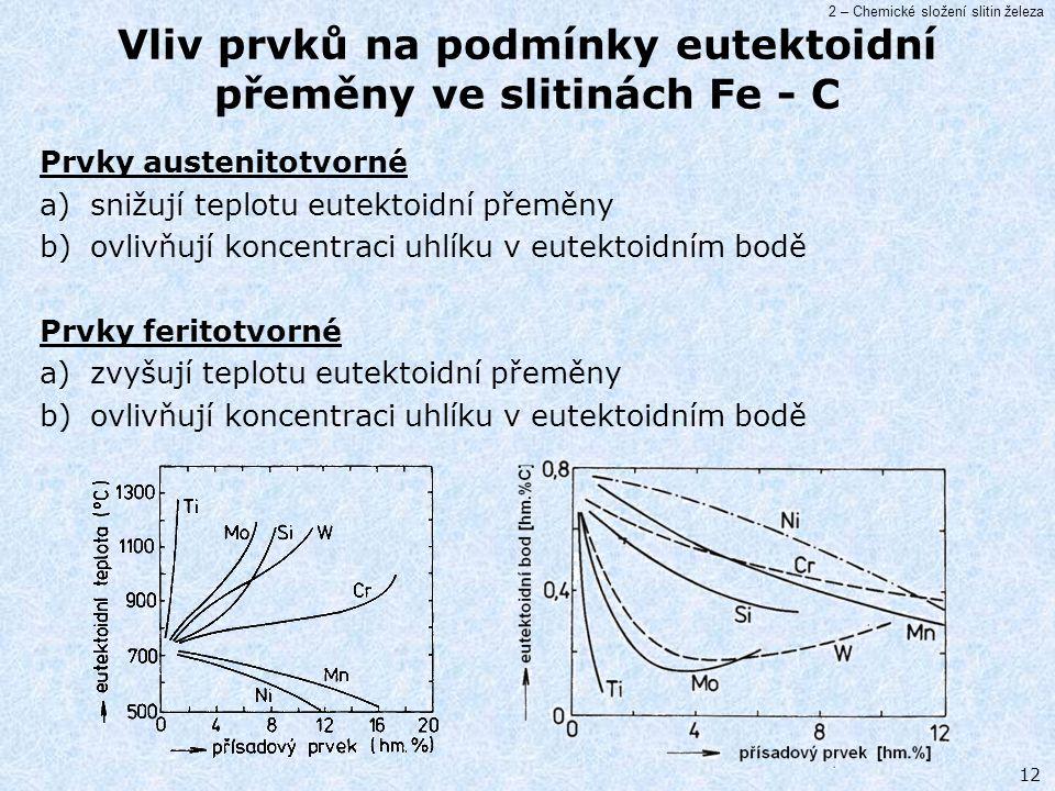 2 – Chemické složení slitin železa 12 Vliv prvků na podmínky eutektoidní přeměny ve slitinách Fe - C Prvky austenitotvorné a)snižují teplotu eutektoid