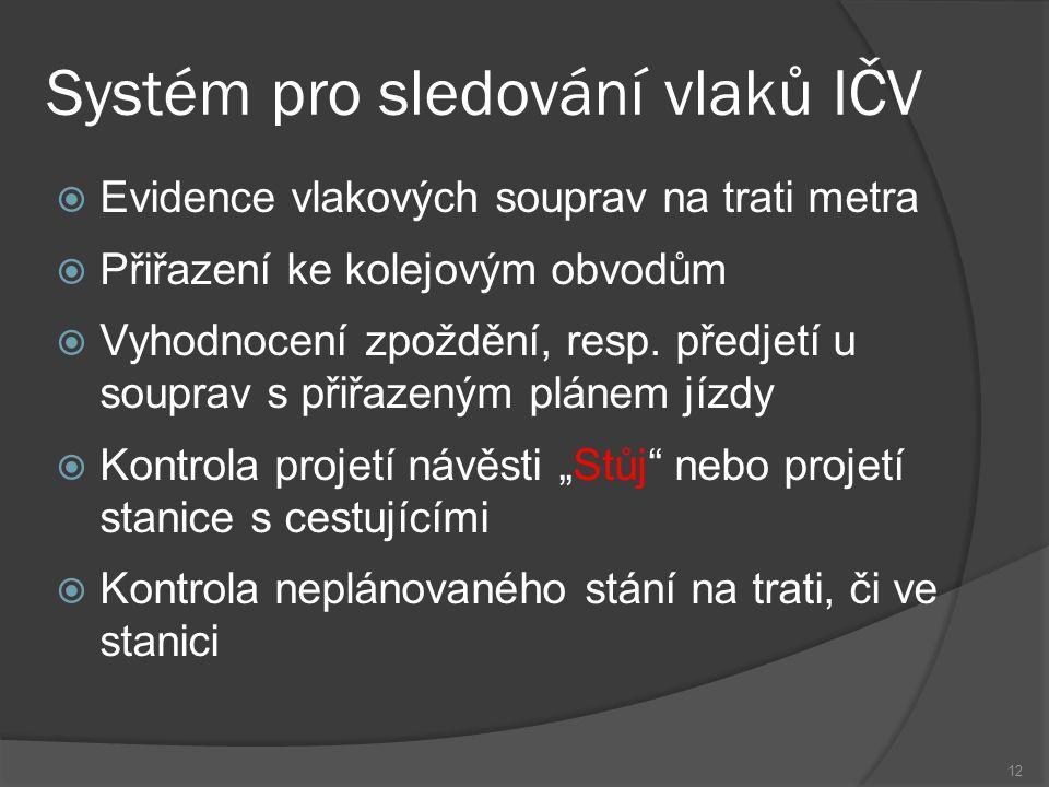 Systém pro sledování vlaků IČV  Evidence vlakových souprav na trati metra  Přiřazení ke kolejovým obvodům  Vyhodnocení zpoždění, resp. předjetí u s