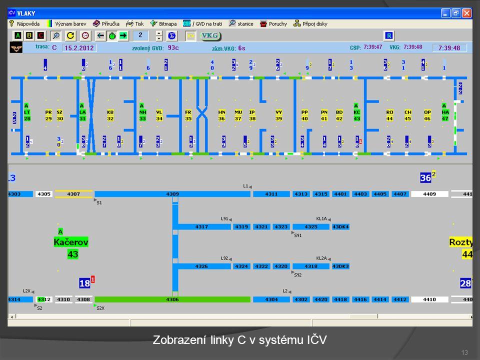 13 Zobrazení linky C v systému IČV