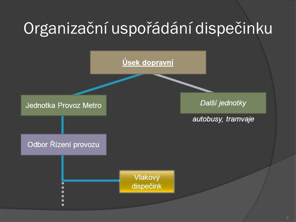 Jednotka Provoz Metro (JPM)  Autonomní jednotka v přímé podřízenosti dopravního ředitele  Optimální plnění dopravní zakázky vypracovanou Úsekem dopravním  Zabezpečení dopravních a přepravních výkonů metra v rozsazích dle GVD  Plnění dopravních a přepravních výkonů metra dle požadavků ÚD na rámec rozsahu stanoveného GVD 3