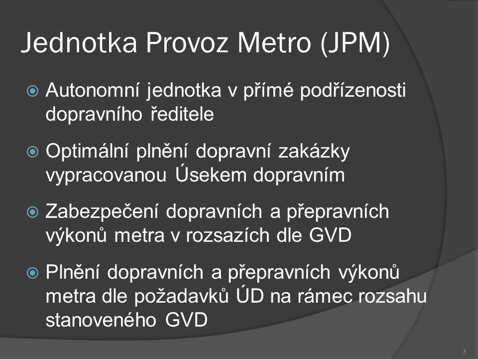 Jednotka Provoz Metro (JPM)  Autonomní jednotka v přímé podřízenosti dopravního ředitele  Optimální plnění dopravní zakázky vypracovanou Úsekem dopr