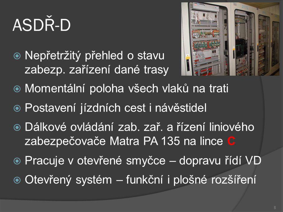 Kamerový systém  Součást každé stanice metra Jednotlivá nástupiště s kolejištěm Střední loď Eskalátory Vestibuly Chodby a výtahy  Obratové koleje  Depo s kolejištěm 9