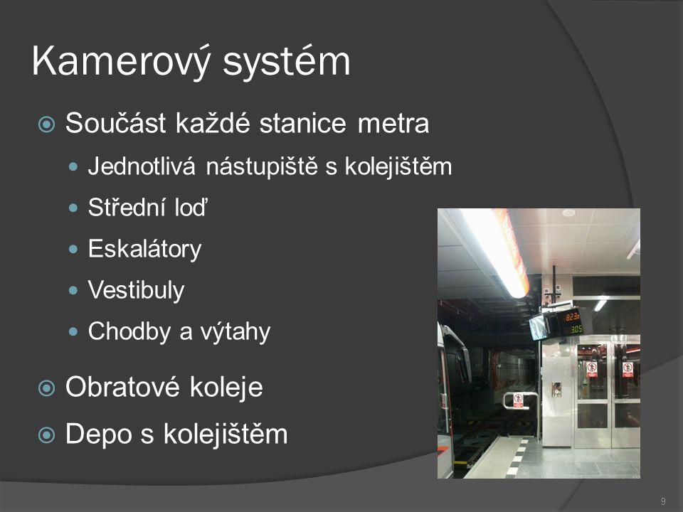 Kamerový systém  Součást každé stanice metra Jednotlivá nástupiště s kolejištěm Střední loď Eskalátory Vestibuly Chodby a výtahy  Obratové koleje 