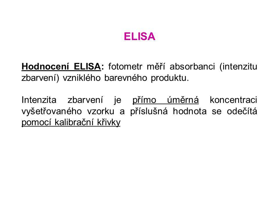 ELISA Hodnocení ELISA: fotometr měří absorbanci (intenzitu zbarvení) vzniklého barevného produktu. Intenzita zbarvení je přímo úměrná koncentraci vyše