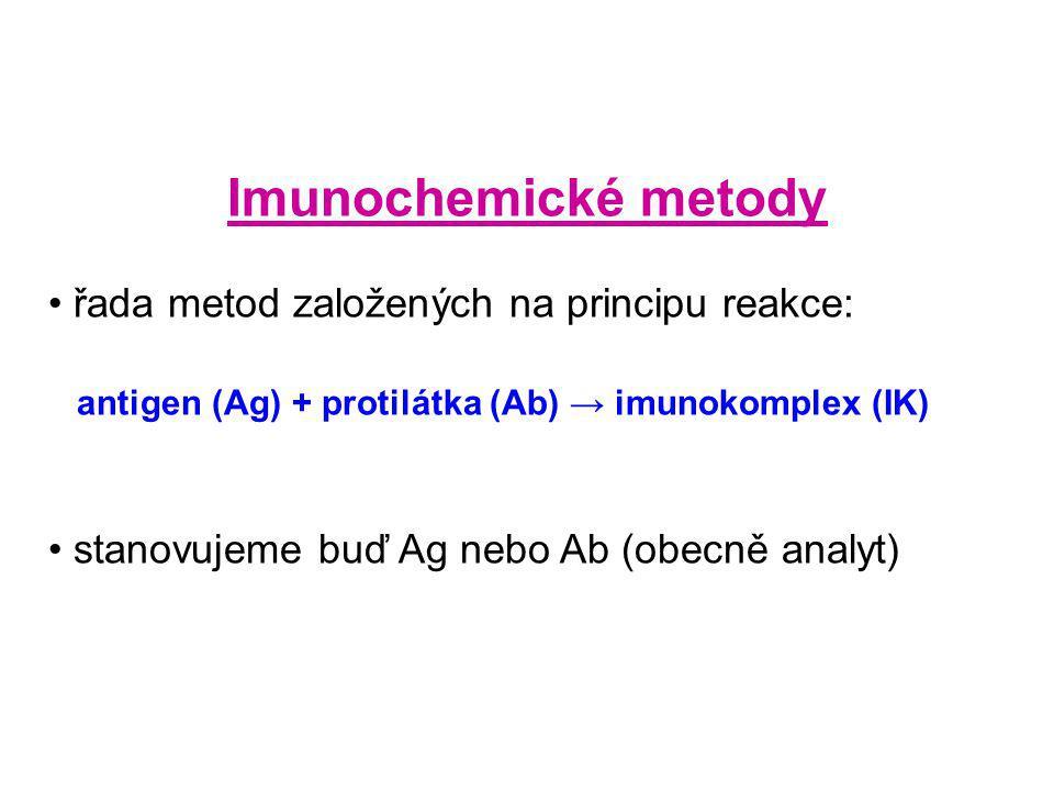 EIA – enzyme immunoassay skupina metod Společný princip: použije se Ag nebo Ab značená enzymem (Ag*, Ab*) → po navázaní s hledaným Ag nebo Ab ze vzorku je tak enzymem označen celý IK (Ag-Ab*, Ab-Ag*) → enzym reaguje s přidaným substrátem za vzniku výsledného produktu, který detekujeme Vyhodnocení: pomocí kalibrační křivky (Ag o známé koncentraci – standardy- a k nim změřené vlastnosti produktu – př.