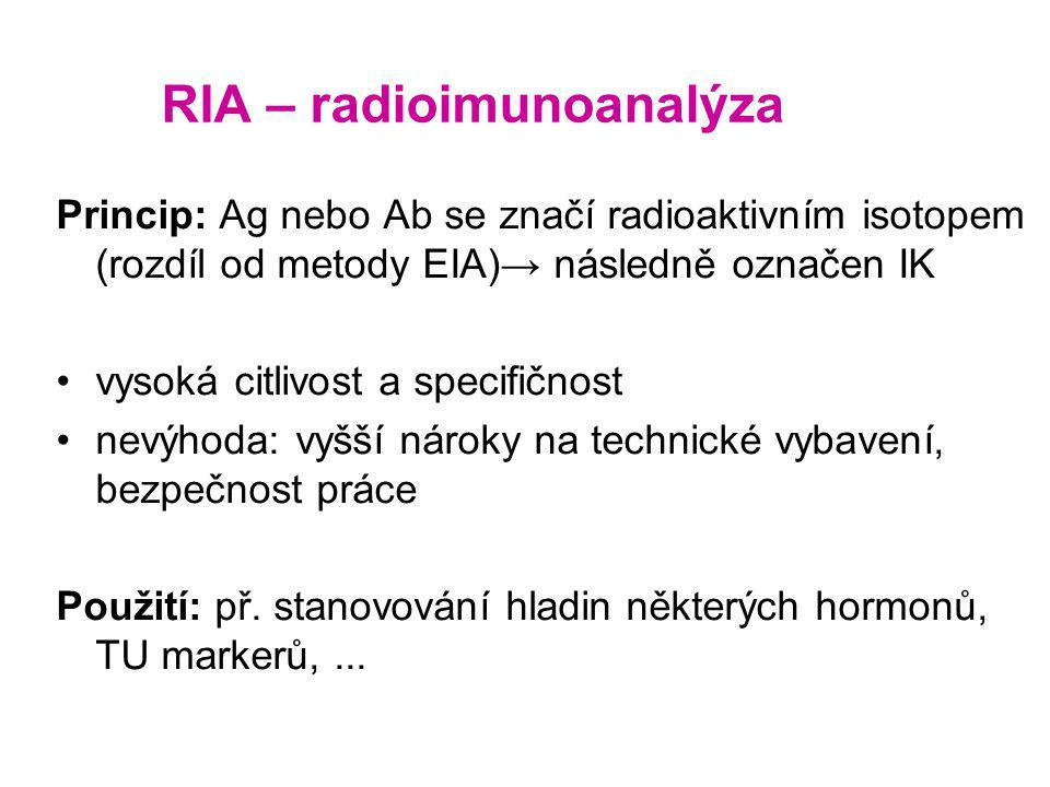 RIA – radioimunoanalýza Princip: Ag nebo Ab se značí radioaktivním isotopem (rozdíl od metody EIA)→ následně označen IK vysoká citlivost a specifičnost nevýhoda: vyšší nároky na technické vybavení, bezpečnost práce Použití: př.